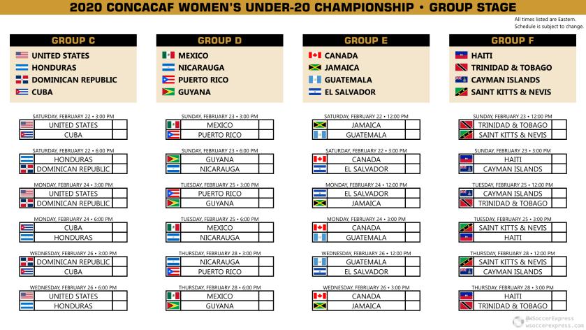 cu20w-2020-groups