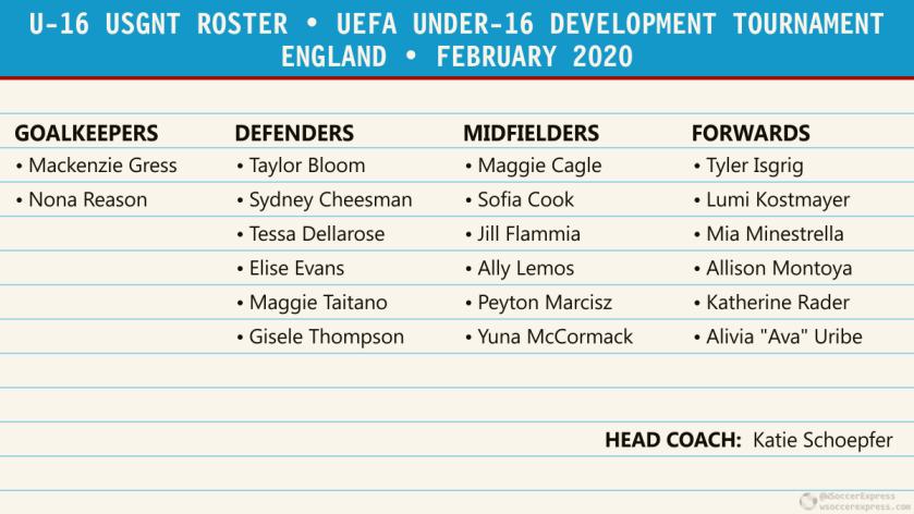 u16-2020-eng-uefa